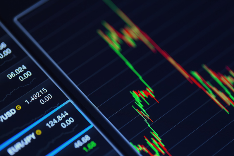 Day trading technical indicators