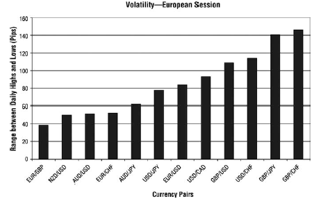 voltatility_currency_pairs_2