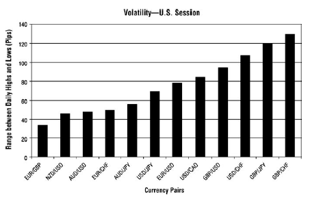 voltatility_currency_pairs_3