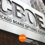 Profitable Trading Opportunities on Cboe Global Markets