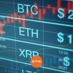 Will the rally of Cryptocurrencies continue?