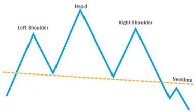 Head and Shoulder sample
