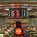 Hong Kong Derivative Warrants Release & Fee Chances