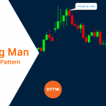 How to Spot & Trade with the Hanging Man Candlestick Pattern