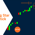 How to spot and use the Shooting Star Candlestick Pattern