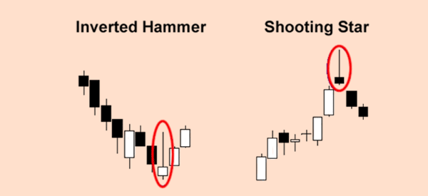 shooting star vs inverted hammer