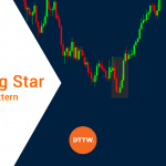 Morning Star Pattern: a Great way to Identify Bullish Reversal