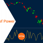 BOP Explained: how to Trade with Balance of Power Indicator