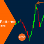 How to Day Trade Reversal Patterns in the Financial Market