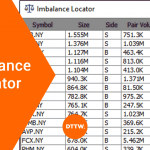 How to use the Imbalance Locator in Day Trading