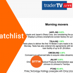 The Best Day Traders Trading Account To Follow On Twitter Dttw