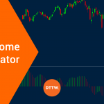 How to Use the Awesome Oscillator in Day Trading