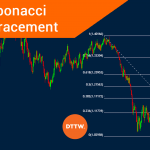 The Fibonacci Retracement: a Must-have Tool in Day Trading