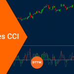 How to identify Trading Positions with the Woodies CCI Indicator