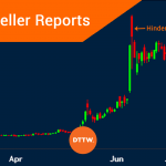 Prominent Short Seller Reports for Day Trading