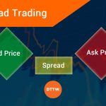 What's Spread Trading on the Markets? Plus Related Strategies