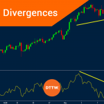 Are you Afraid of Divergences? Here's How to Trade Them!